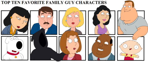 meme___my_top_10_favorite_family_guy_characters_by_classicalguy-d65uv2c